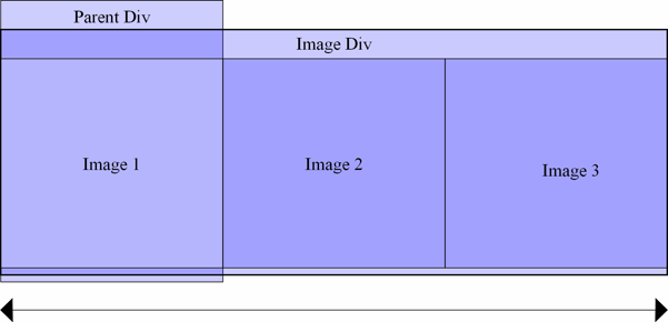 Create Scrolling CSS3